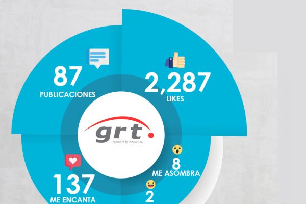 grt-featured